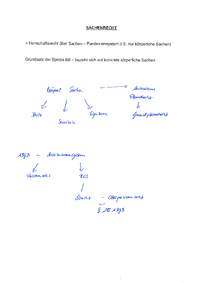 Römisches Privatrecht Studydrive