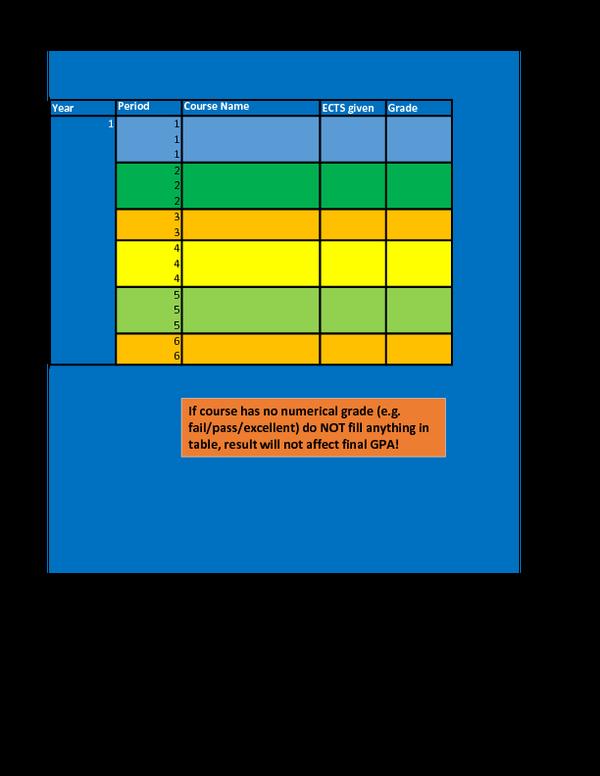 GPA calculator Maastricht Uni    - Free download
