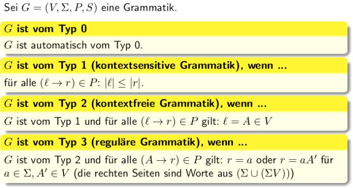 Kapitel 1 Worte Wormale Sprachen Grammatik Studydrive