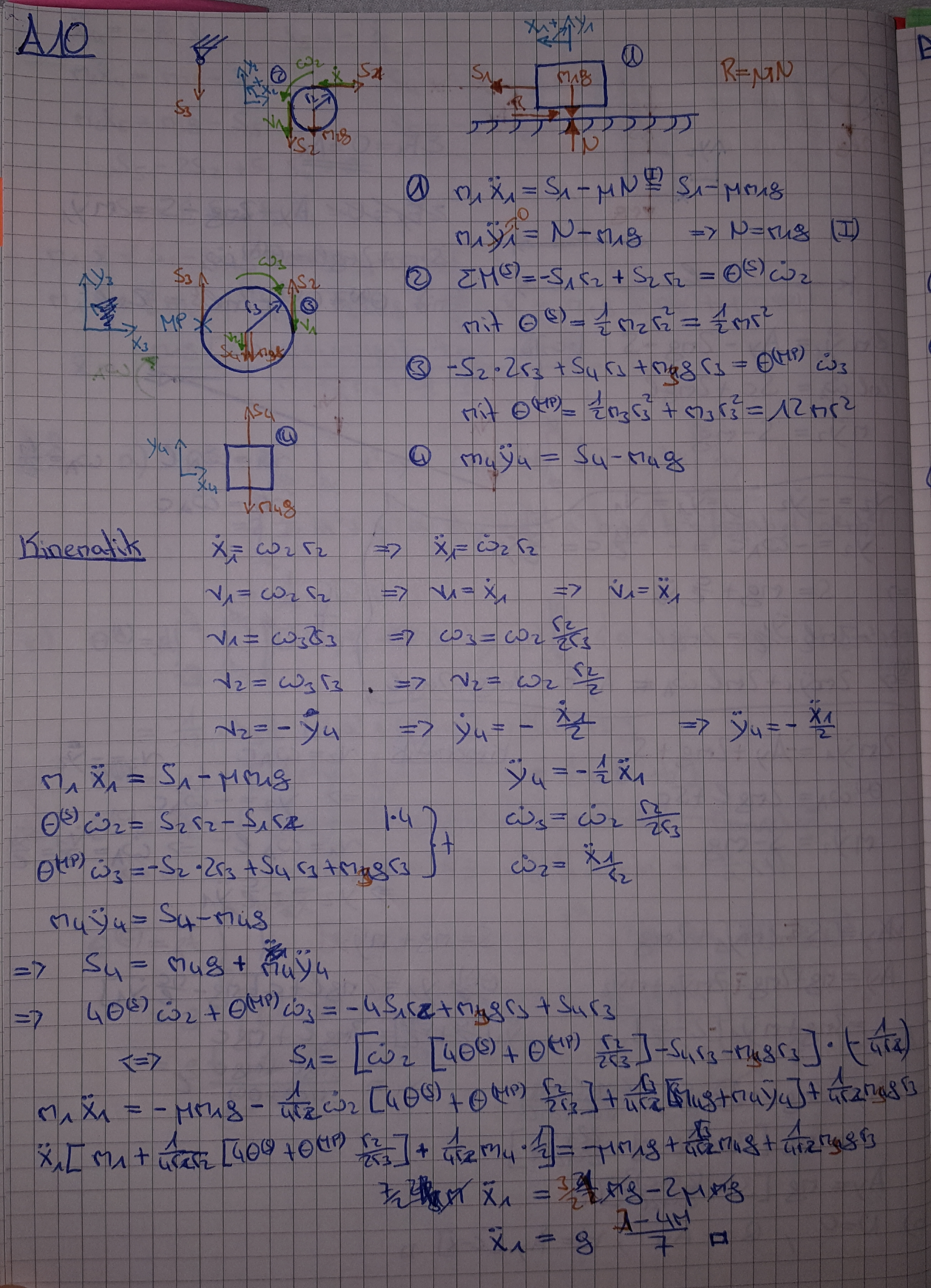 Boundary Value Problems: And Partial Differential