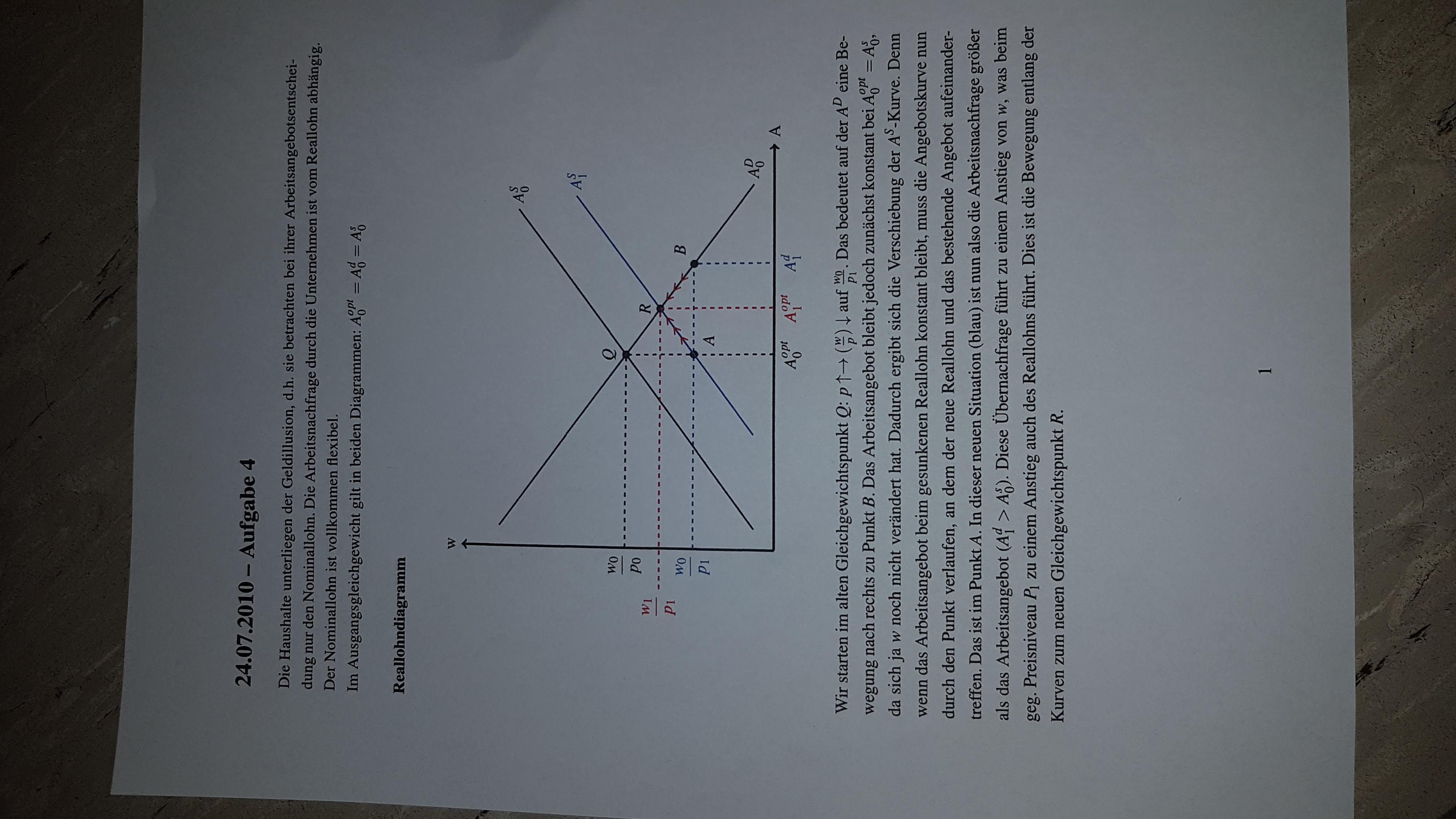 Makroökonomik II - Studydrive